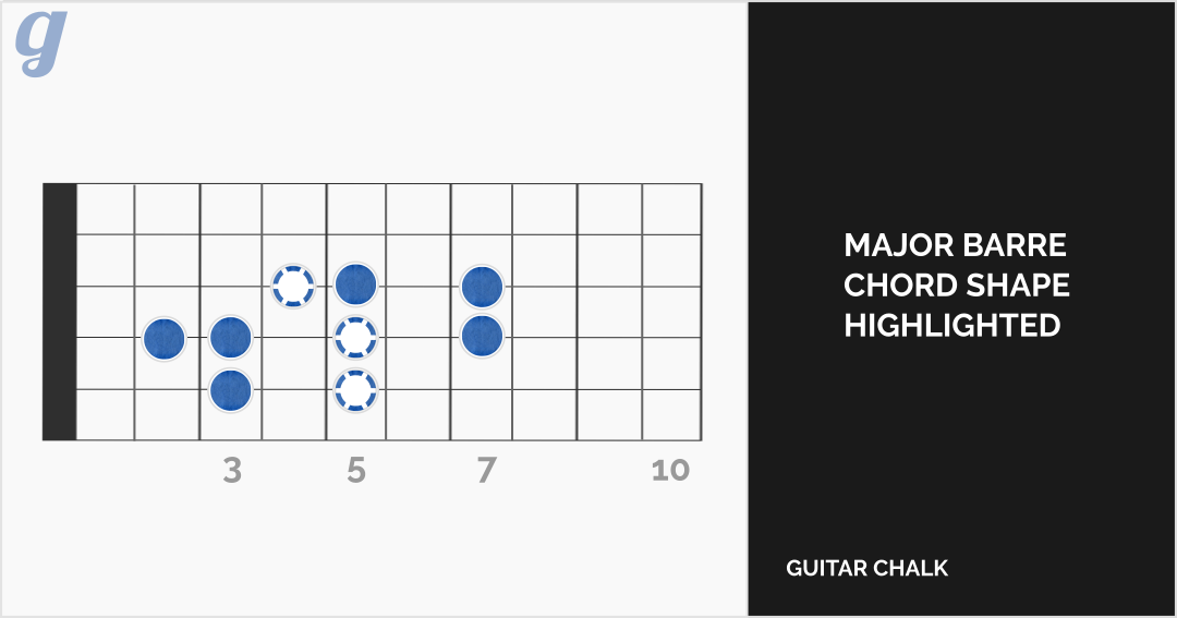 Guitar Exercises for Speed and Accuracy