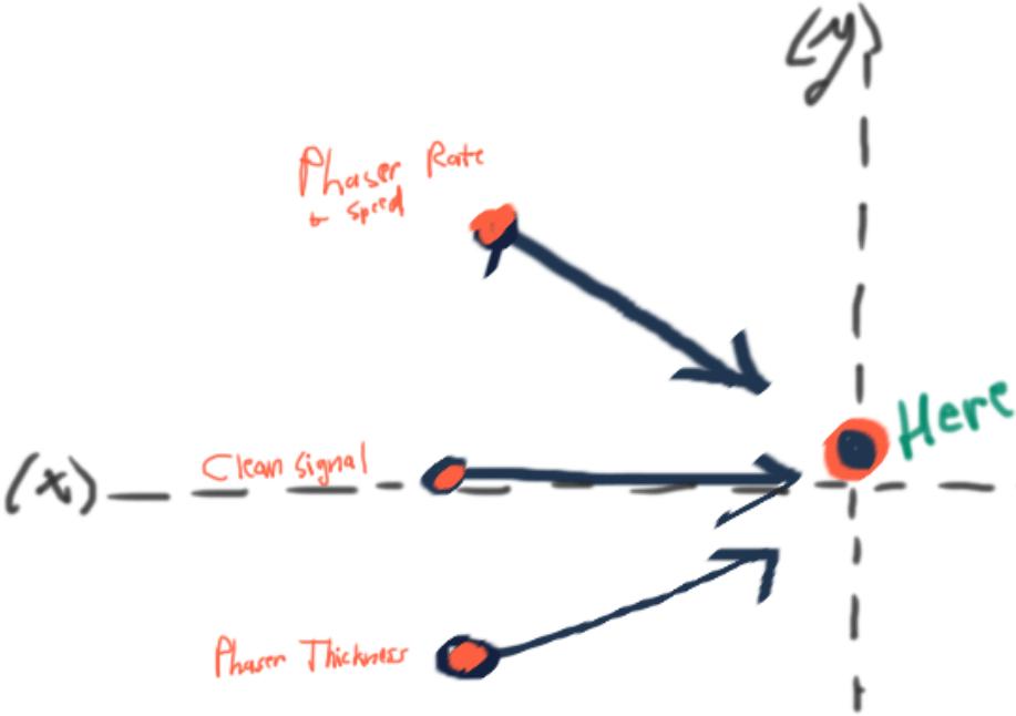 Phaser Pedal (5)