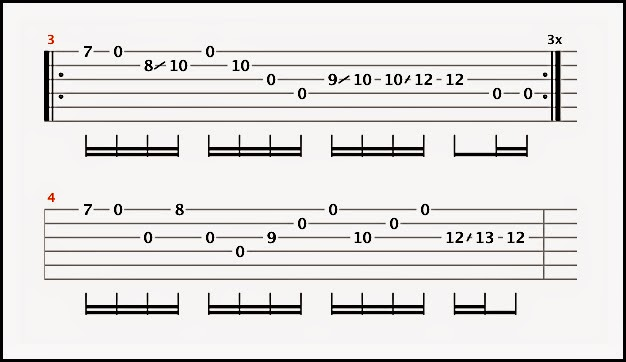 Guitar Tabs for Beginners: 12 Easy Riffs from Popular Rock ...