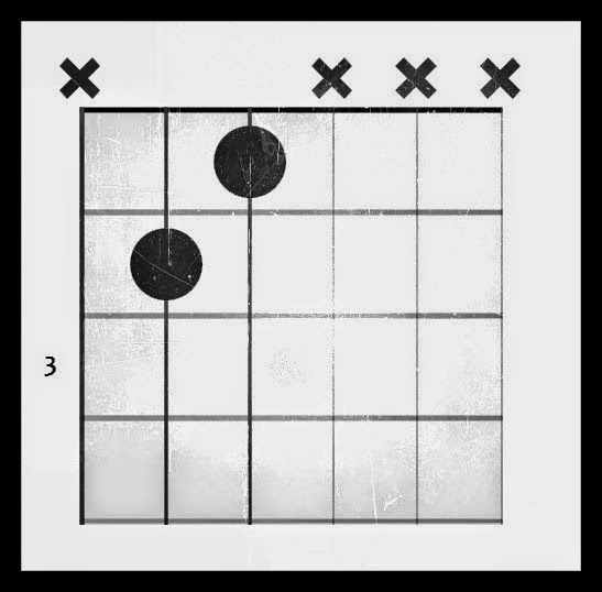 Guitar u00bb Ukulele Chords To Guitar - Music Sheets, Tablature, Chords and Lyrics