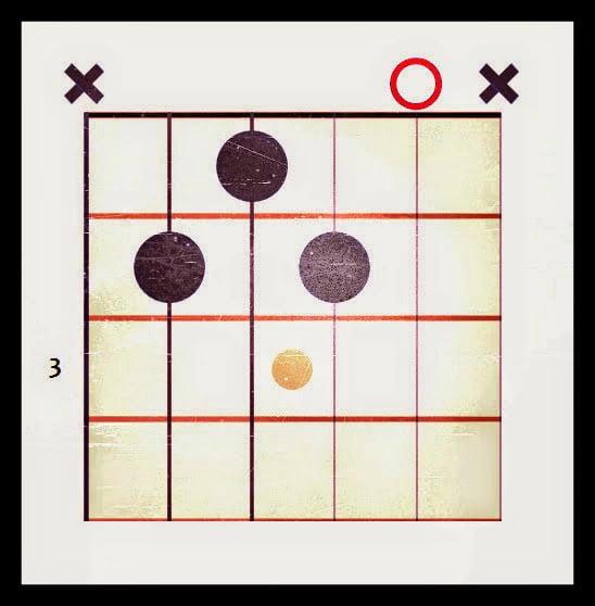B7 Chord Guitar. 25+ best ideas about B7 guitar chord on Pinterest ...