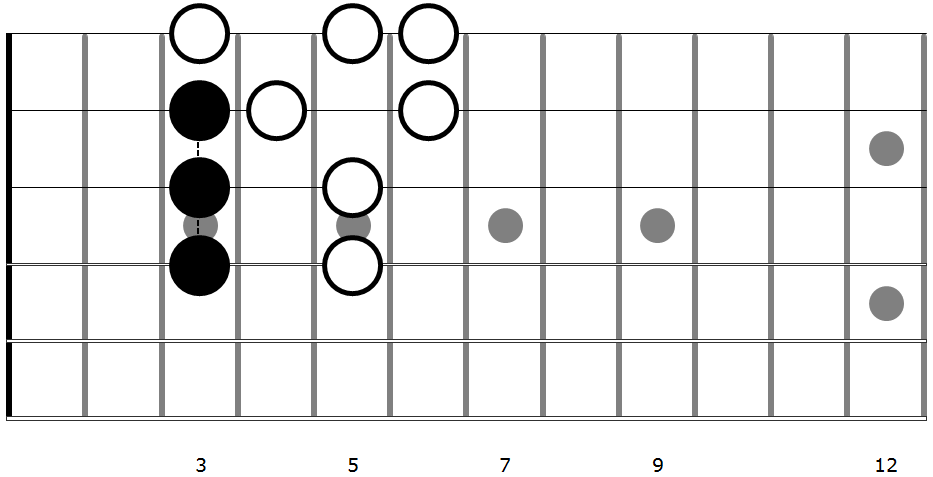Worship Guitar Chords: Common Structures and Melody