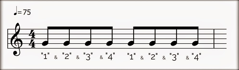 Dotted Eighth Note Rhythms and Guitar Application Explained