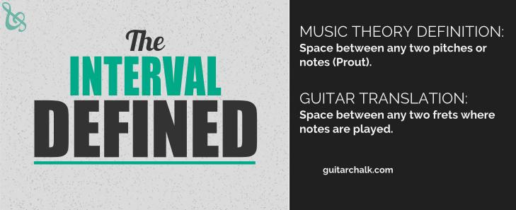 Guitar Intervals (2)