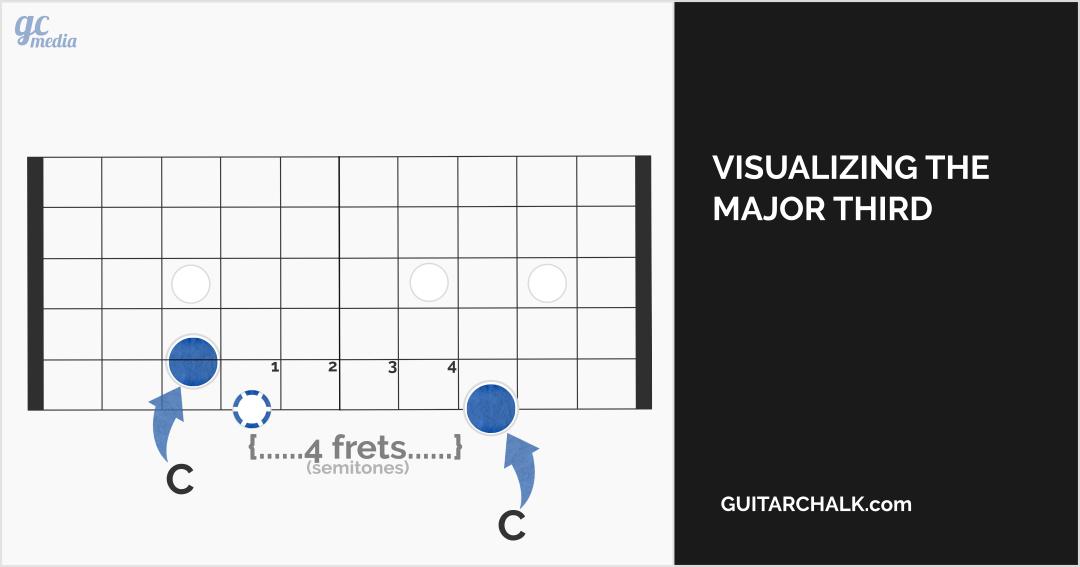 major third visual(2)