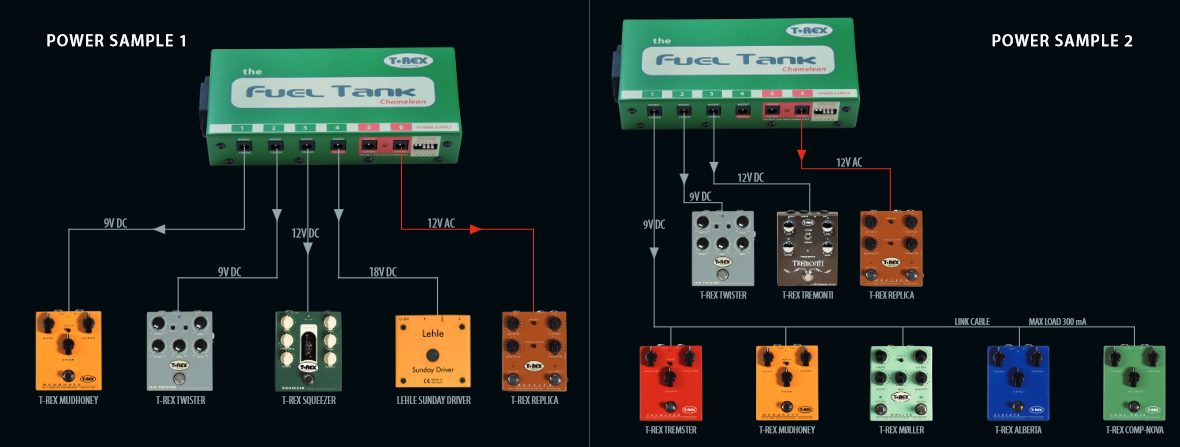 Fuel Tank Guitar Pedal Power Supply PDF Download