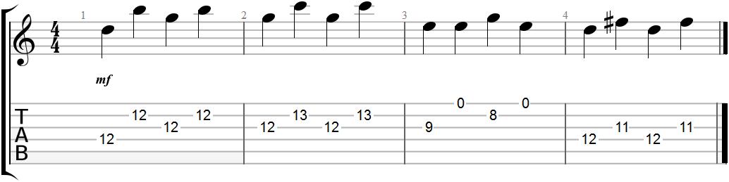 Guitar Arpeggios (2)