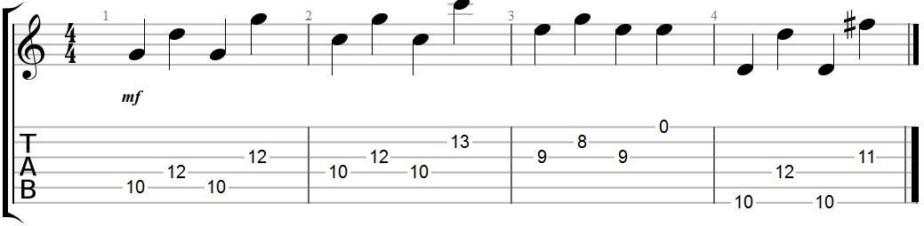 Guitar Arpeggios (4)