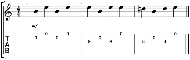 Guitar Arpeggios (6)