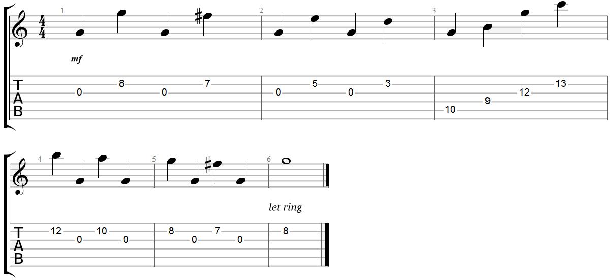 Guitar Arpeggios