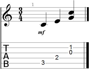 Guitar Music Theory (3)