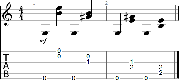 Guitar Music Theory For Songwriters Guitar Chalk