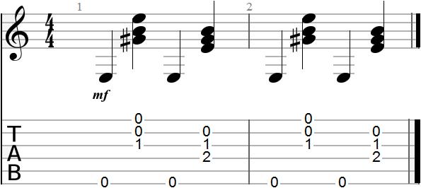 Guitar Music Theory (6)