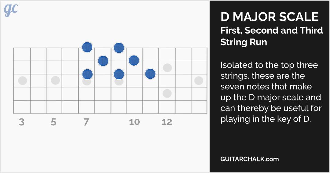 guitar arpeggios (10)
