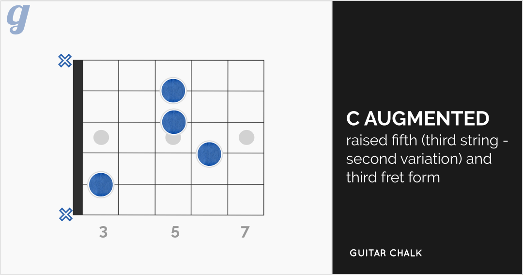 C Chord Guitar