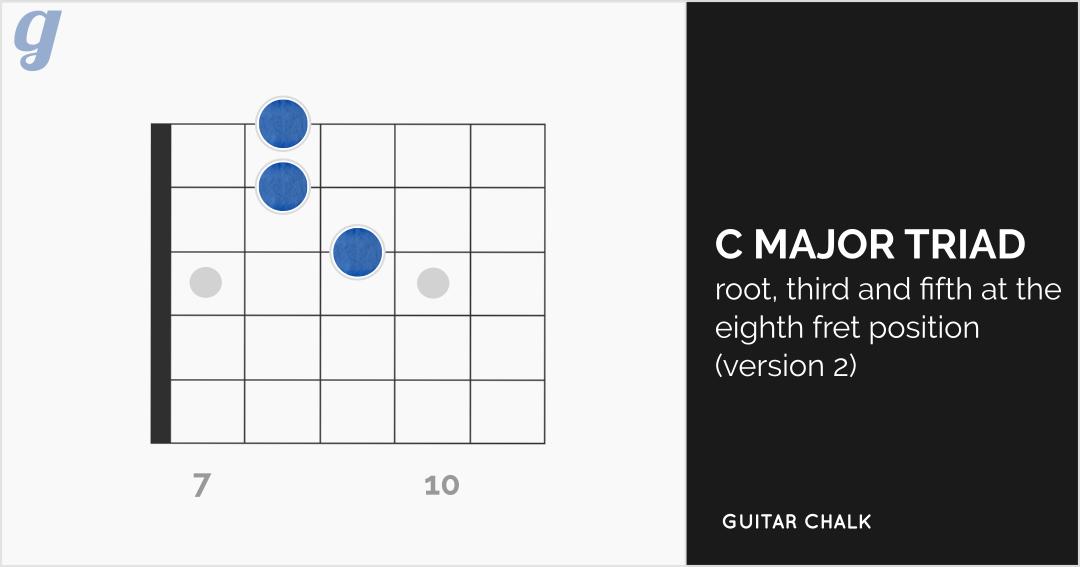 C Chord Guitar Lesson Resource (16 Chord Diagrams + Tab Sheets)
