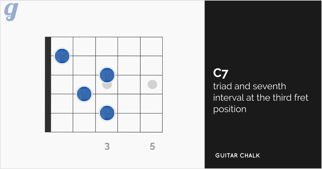C Chord Guitar Lesson Resource (16 Chord Diagrams + Tab Sheets)