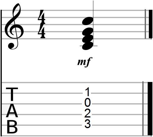 Guitar : guitar chords cadd9 Guitar Chords at Guitar Chords Cadd9u201a Guitar