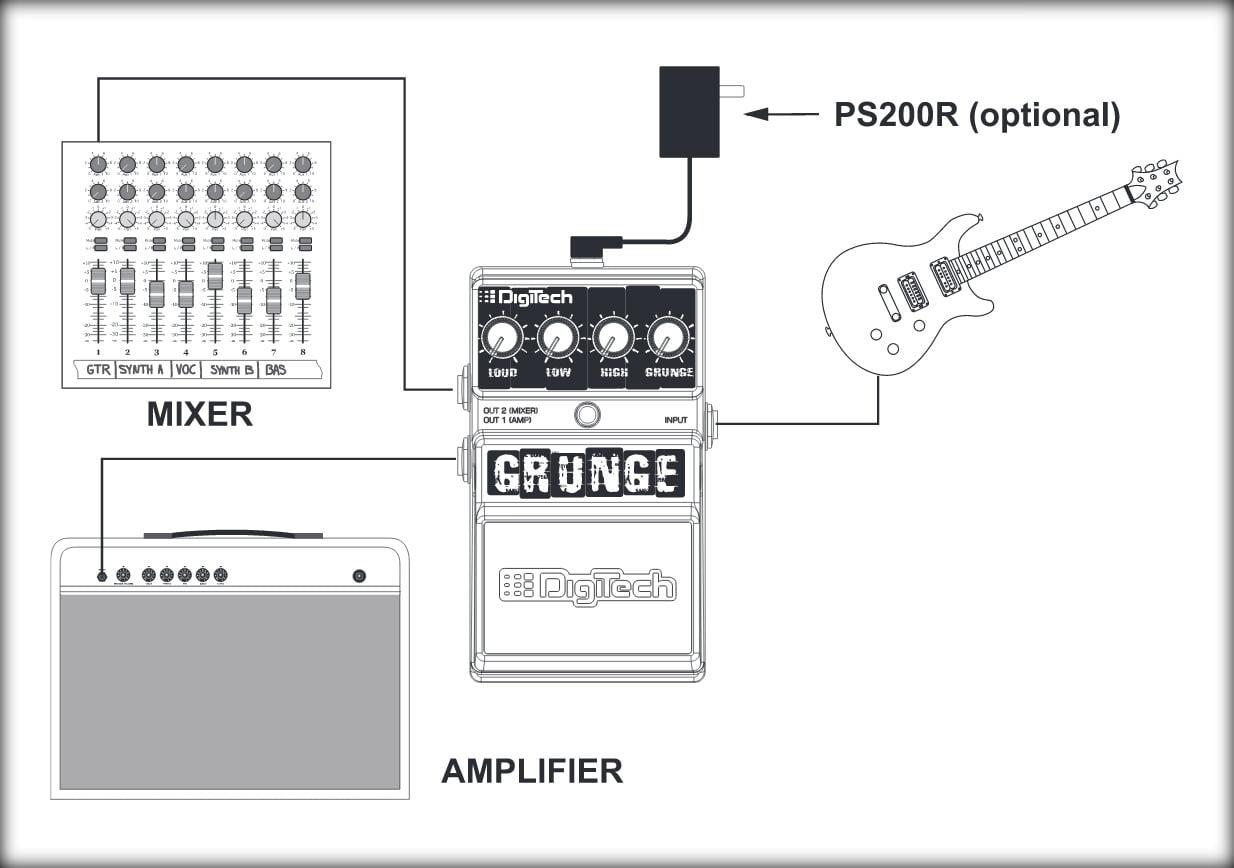 https://www.guitarchalk.com/wp-content/uploads/2016/06/DigiTech-DGR-Grunge-Analog-Distortion-Stereo-Setup-with-border.jpg