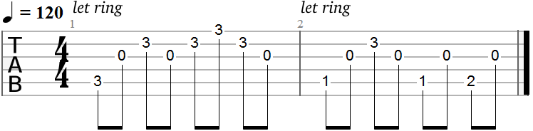 Guitar Tabs For Beginners 18 Riffs From Popular Rock Songs