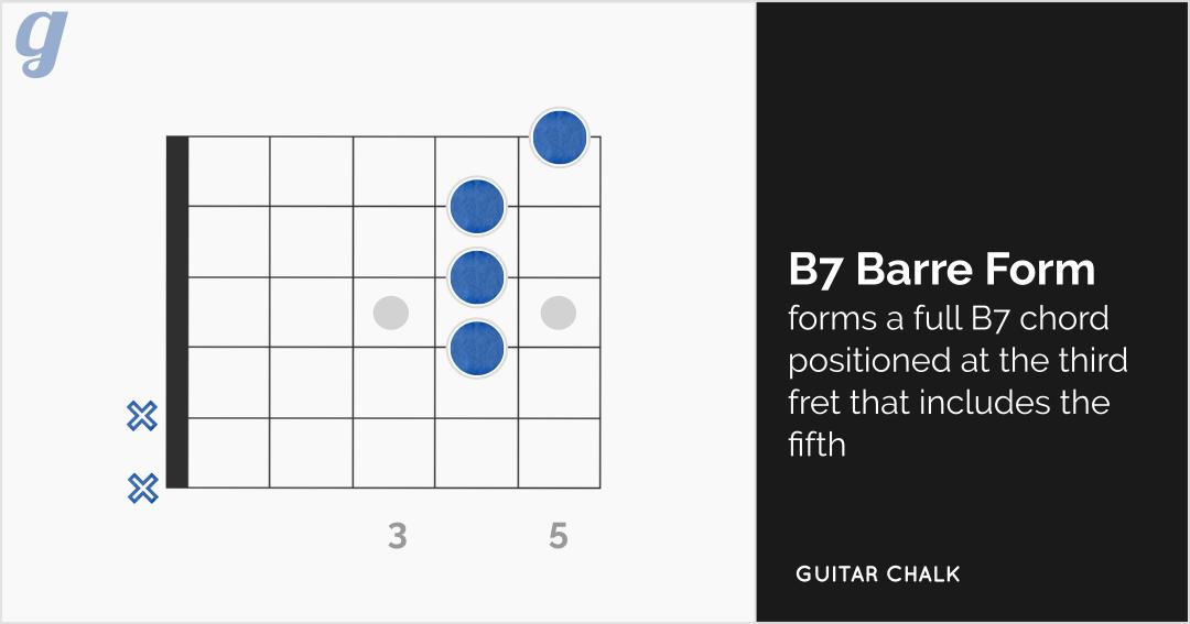 Pichle Saat Dinon Mein Guitar Chords Choice Image Basic Guitar