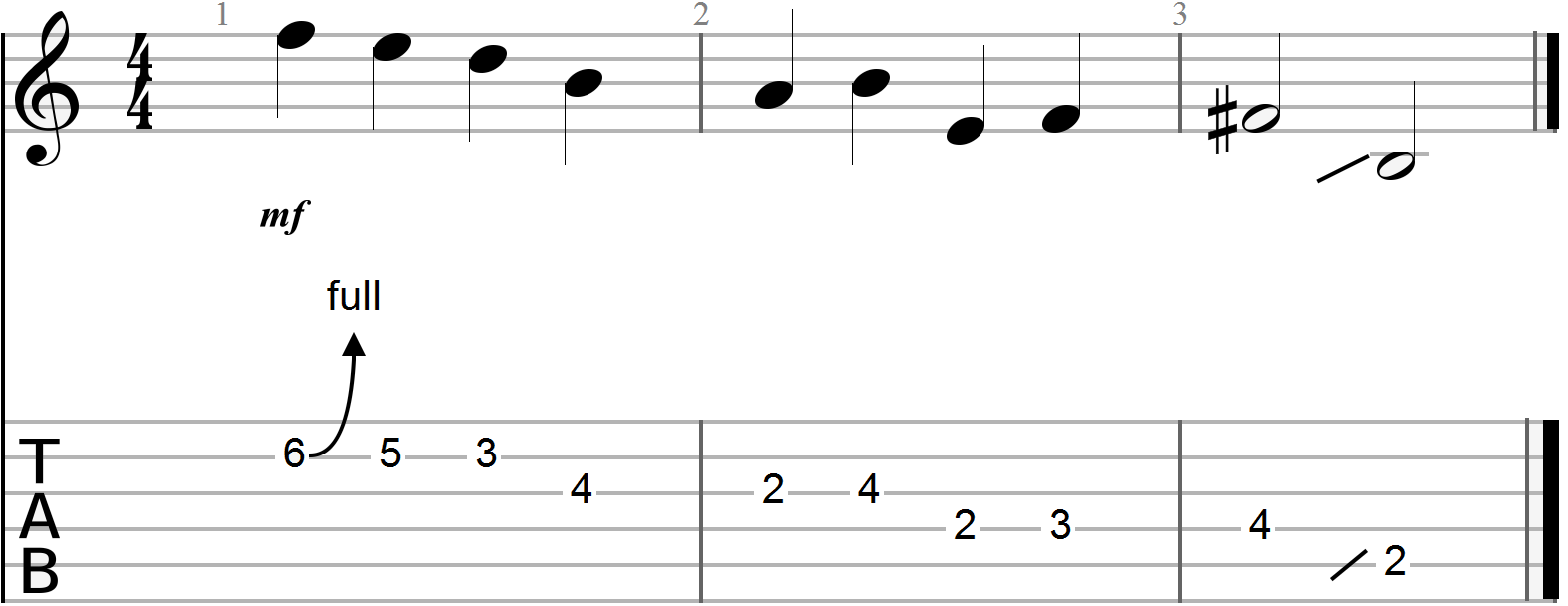 B7 Chord Charts, Exercises and Quick Guitar Lesson