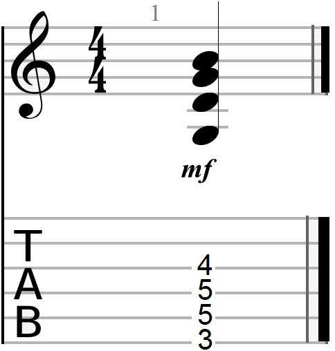 Barre Chord Shape