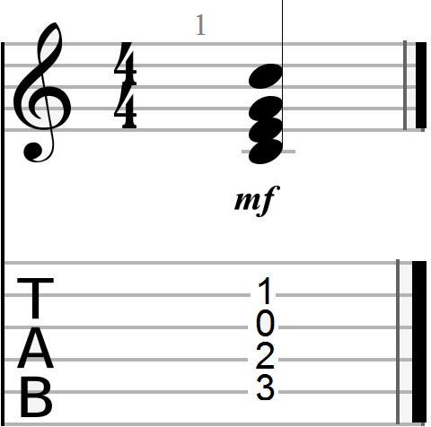 C Major Chord Shape