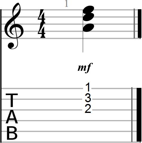 C Minor Triadic Chord Form