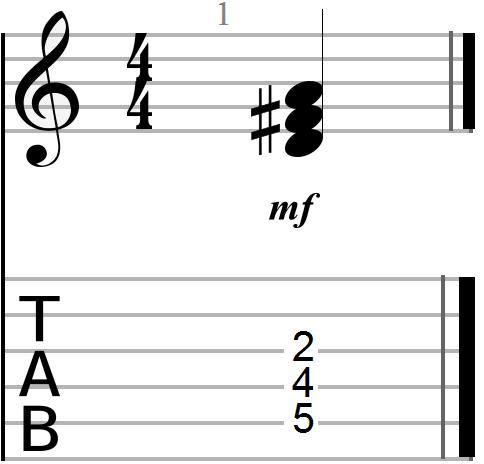 D Major Chord Shape (triadic form)