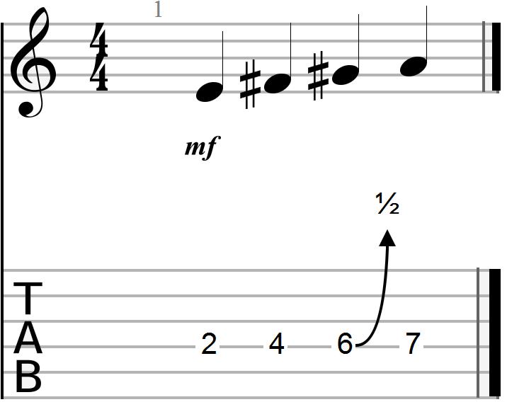E, A and B Chord Progression Melody Line