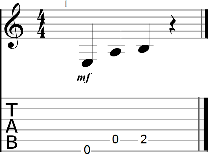 E, A and B Chord Progression Root Notes