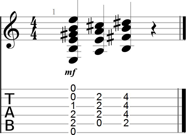 E, A and B Open Chord Progression