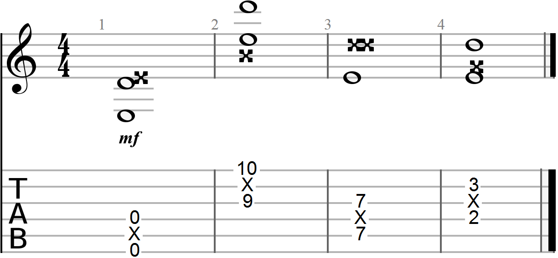 E7 Chord Charts And 5 Step Beginner Guitar Lesson Guitar Chalk