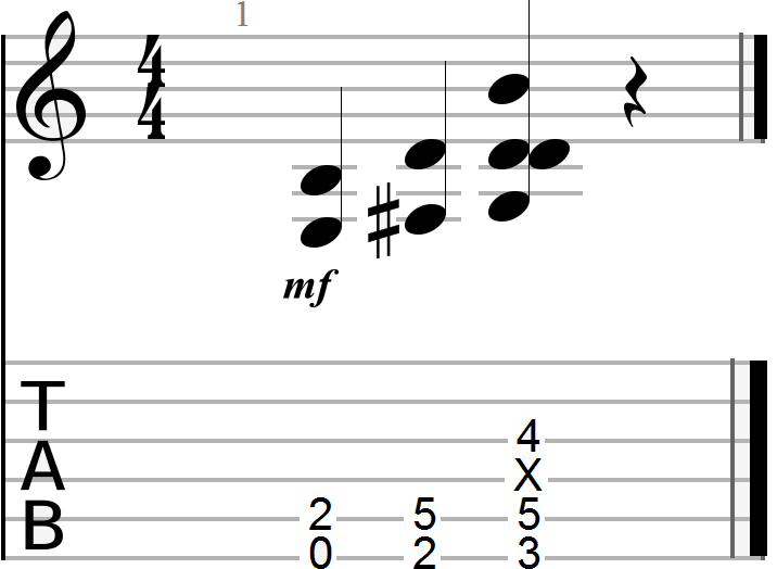 E to F to G Chord Progression (2)