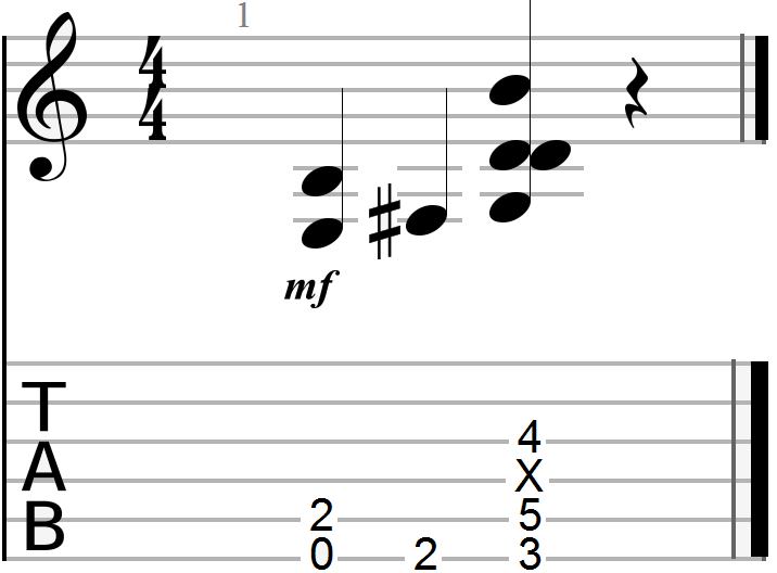 E to G Power Chord Progression (major G chord example)