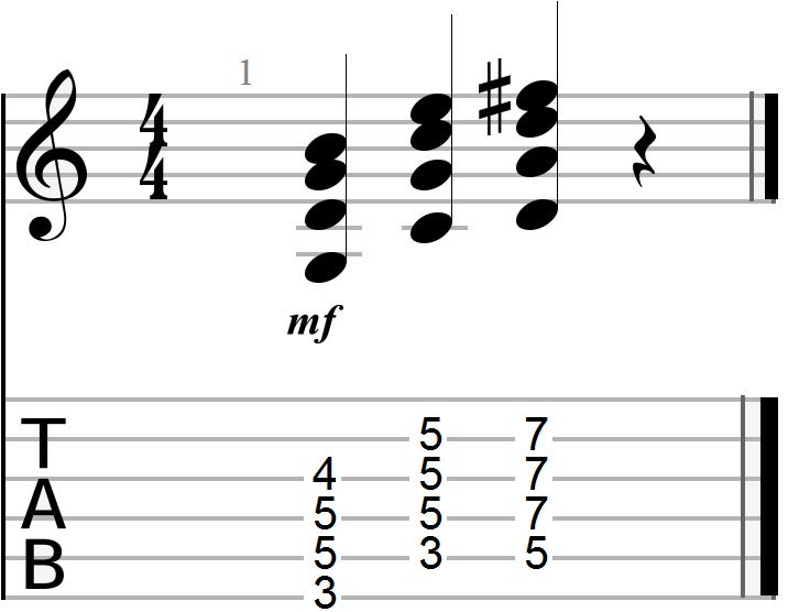 G, C and D 12 Bar Blues Chord Progression (full major form)