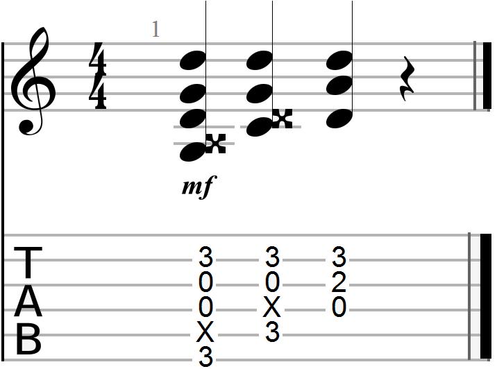 G, C and D 12 Bar Blues Chord Progression (full major open form)