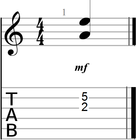 Root plus fifth dyad in the key of D