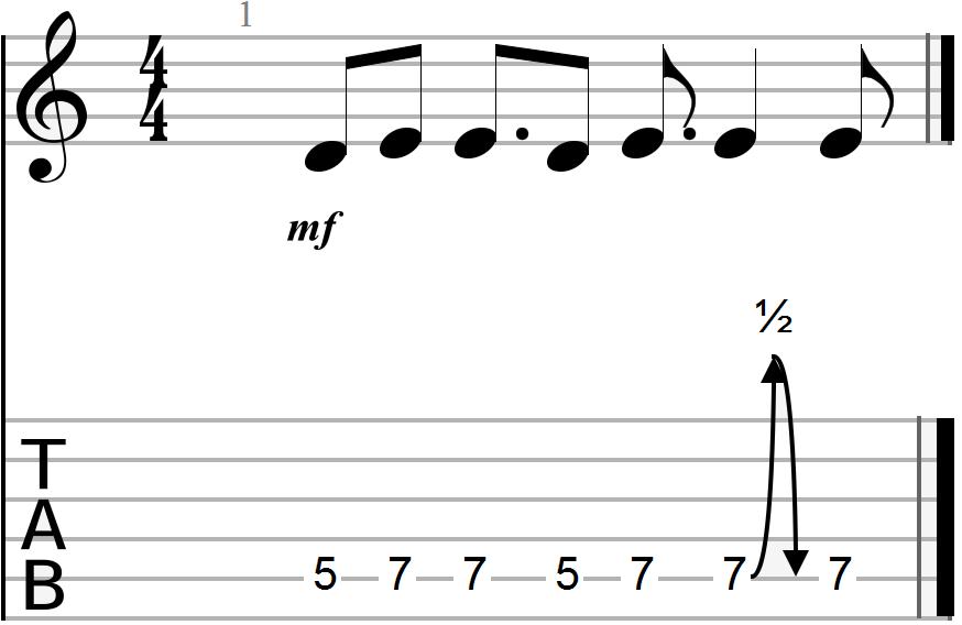 Siva by Smashing Pumpkins Guitar Tab