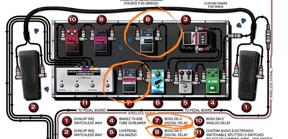 Best Delay Pedalon Slash Guitar Rig Setup