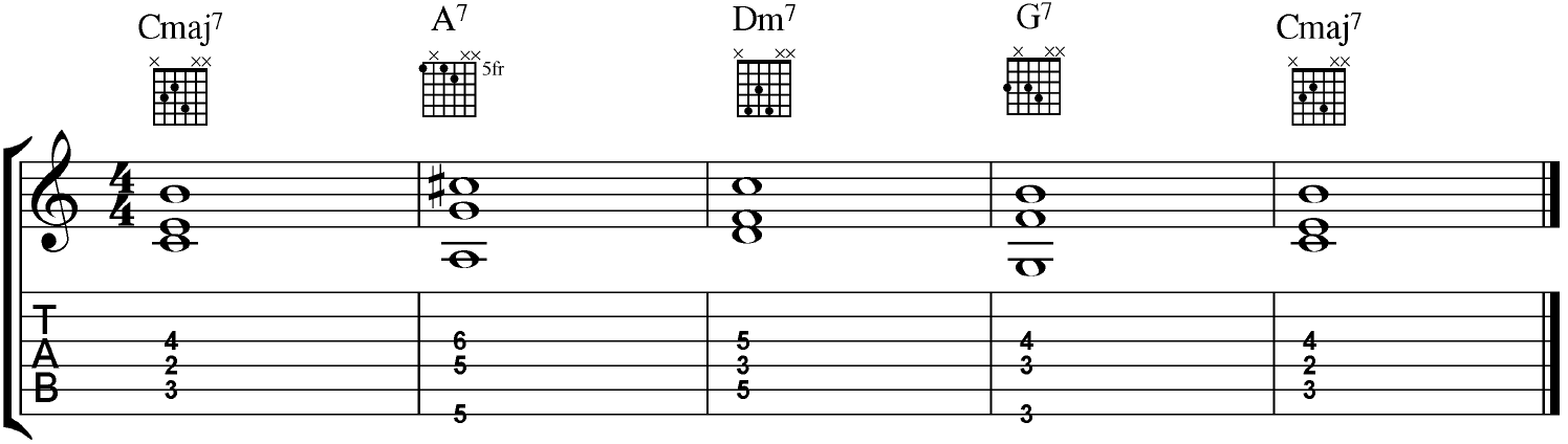 Example from Gershwins Rhythm Changes