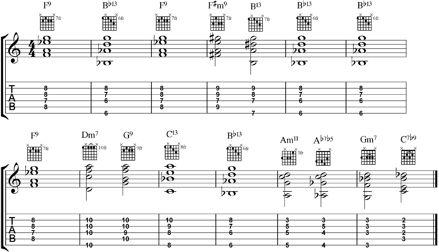 Expanding Harmony in the Blues Progression