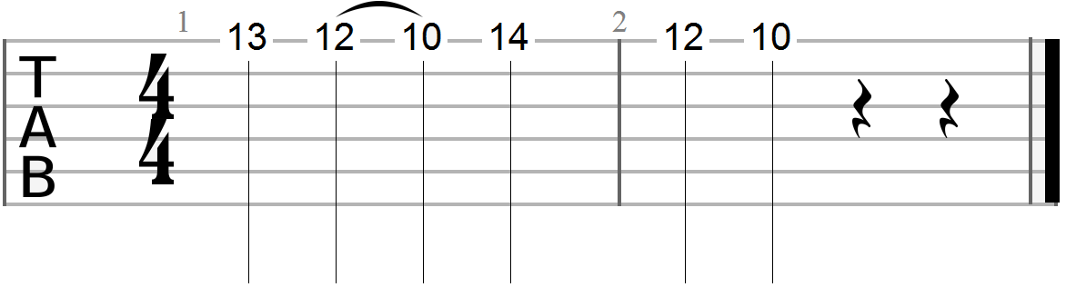 Guitar Exercises 100