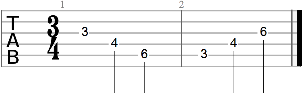 Guitar Exercises 103