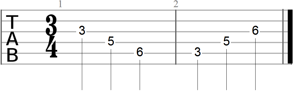 Guitar Exercises 104