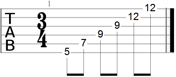 Guitar Exercises 105