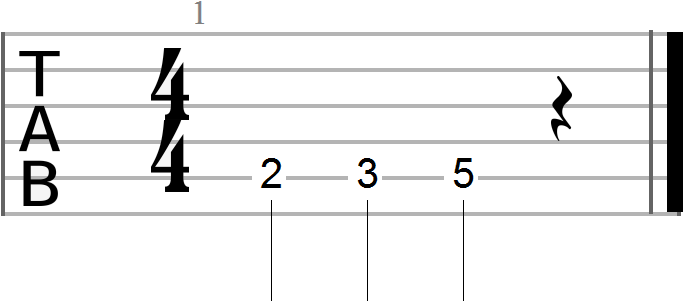 Guitar Exercises #14