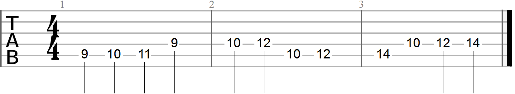 Guitar Exercises (18)