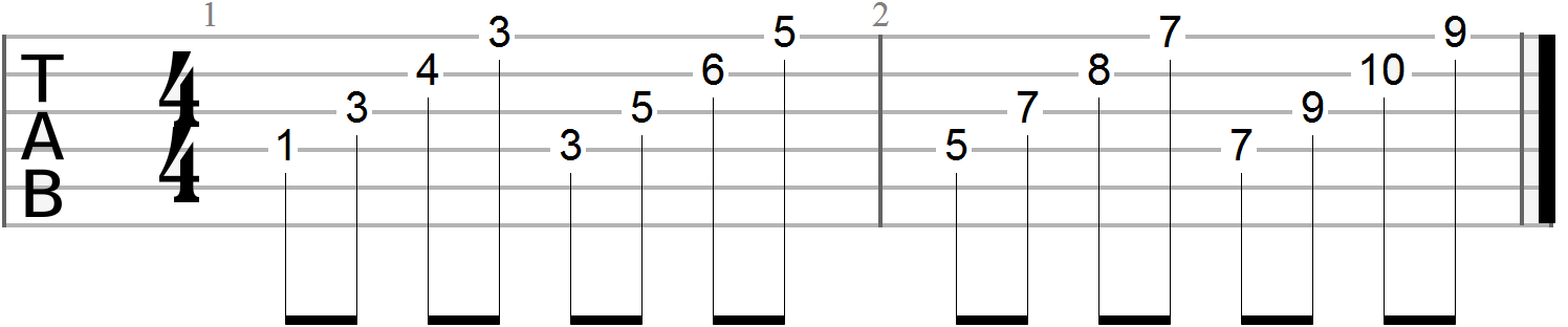 Guitar Exercises (22)